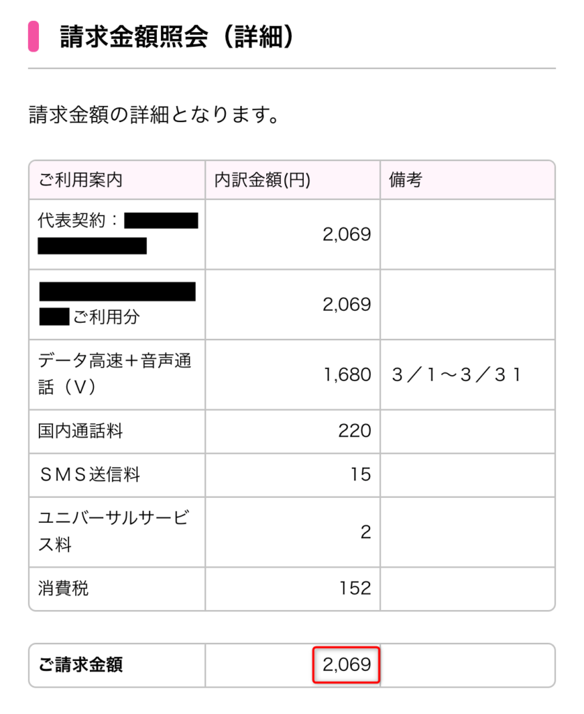 UQ mobile 月額料金